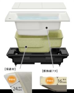 「アクリアバス」の浴槽