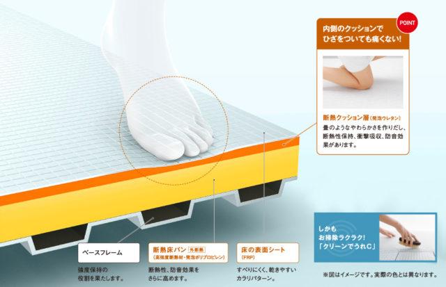 汚れに強くお掃除も簡単な「ほっカラリ床」